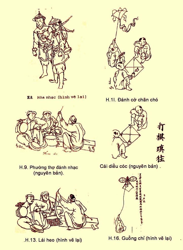 Phụ lục Luận án của Nguyễn Mạnh Hùng - Trang hình 2